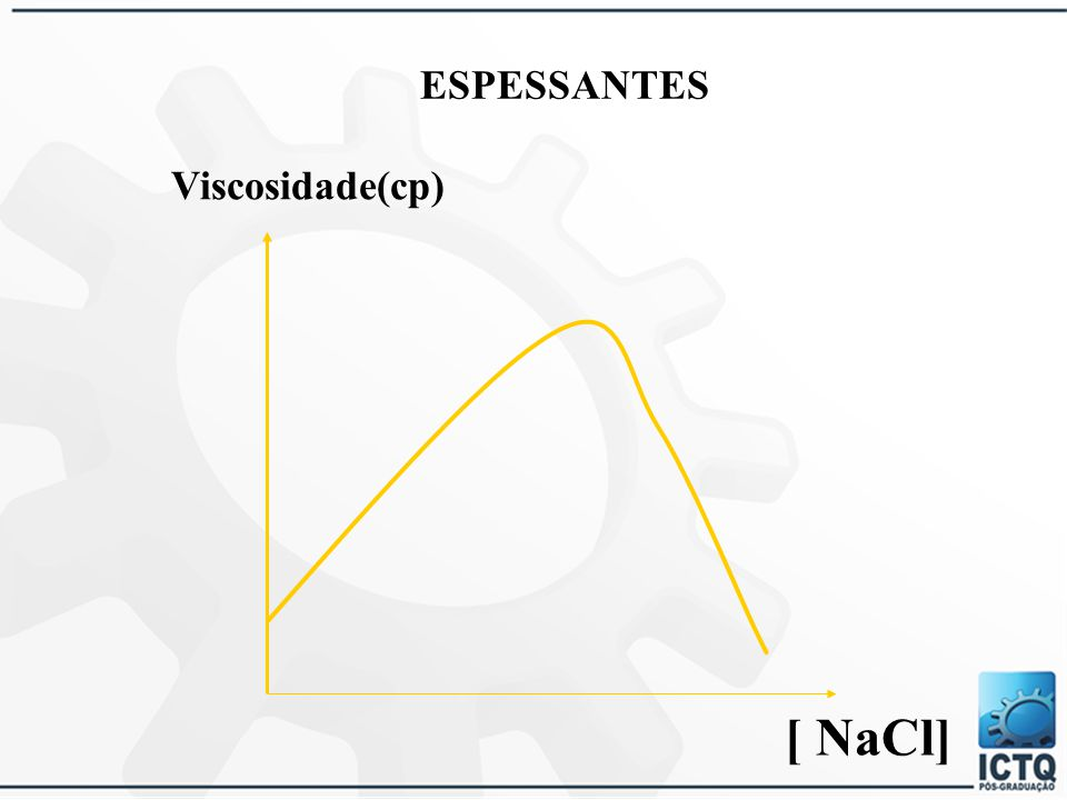 ESPESSANTES Viscosidade(cp) [ NaCl] 31